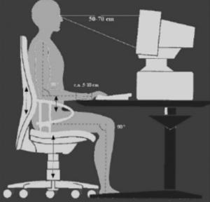 postura a lavoro